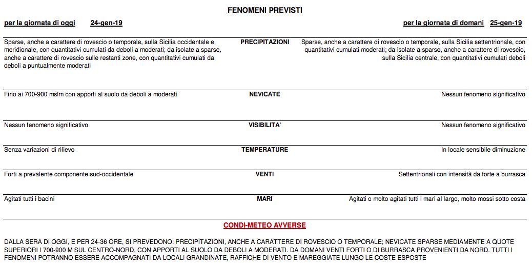 Allerta Meteo Protezione Civile Sicilia