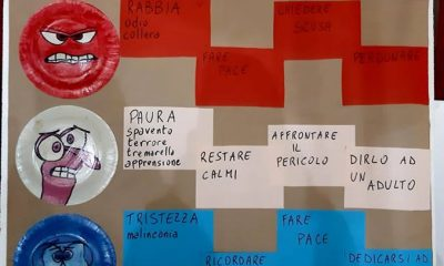 """Gli alunni del II CircoloRuggero Settimo celebrano il """"Safer Internet Day"""" con la Polizia Postale 3"""
